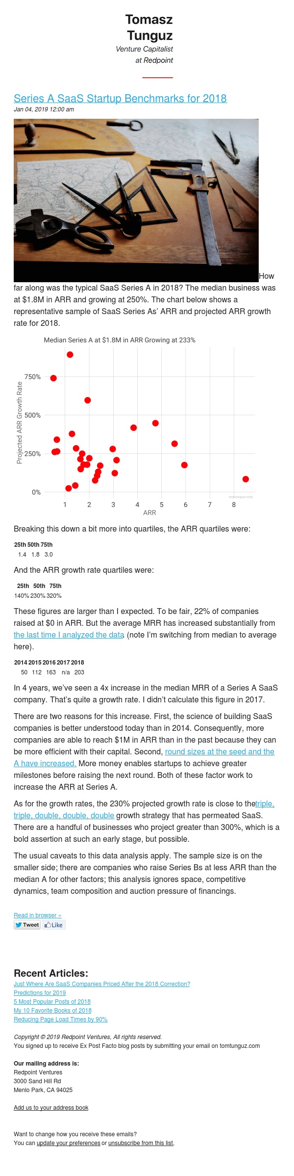 Series A SaaS Startup Benchmarks for 2018